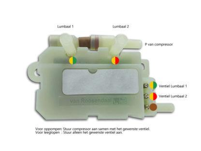 Recaro RN ventiel lumbaal aansluiten